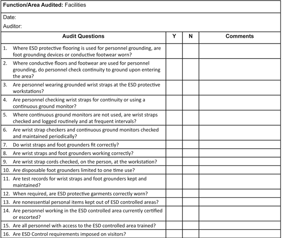 Medical Chart Audit Template Reportthenews373 Web Fc2 Com