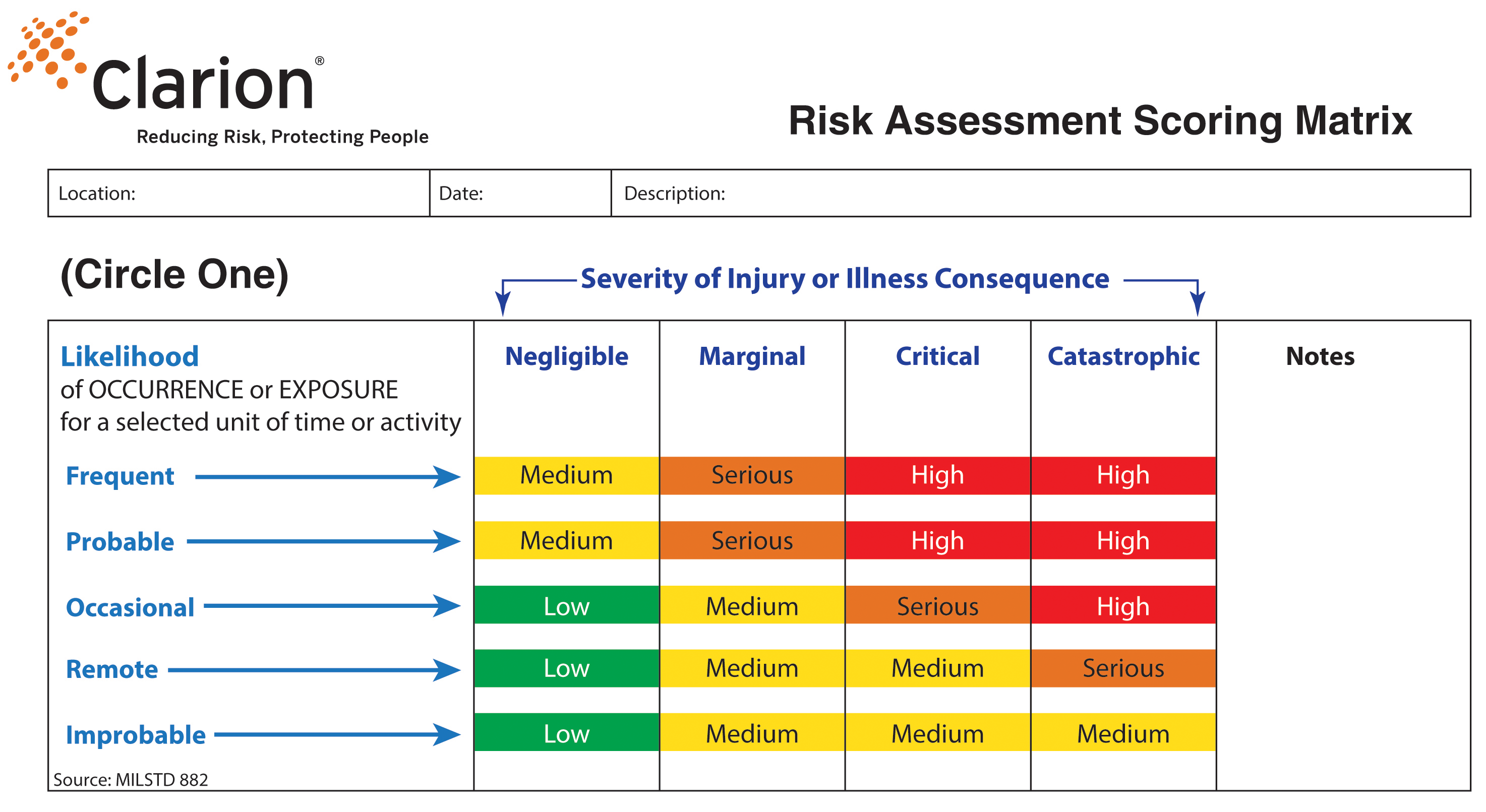 Designing Effective Product Safety Labels How to Convey Risk – Product Risk Assessment