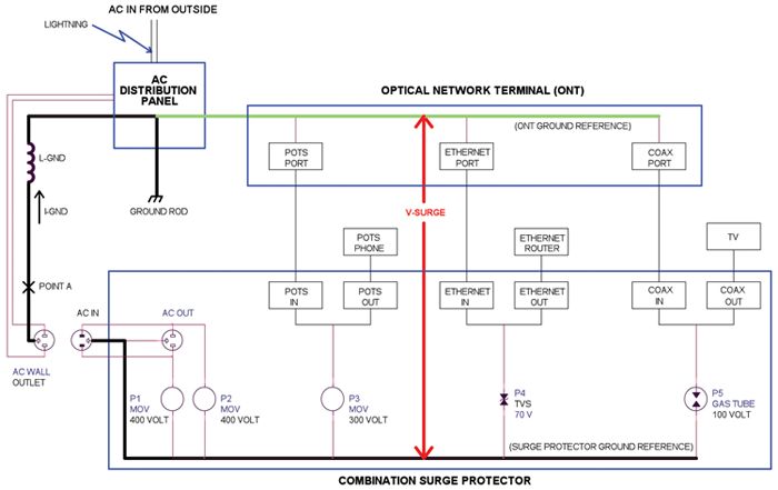 ethernet house wiring diagram ethernet image house wiring ethernet the wiring diagram on ethernet house wiring diagram