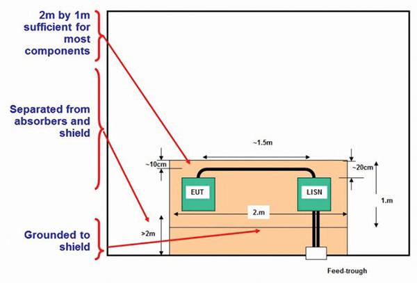 Bench Test Definition 28 Images Anthropometrics In Architecture Beauty Salon Equipment Ibm
