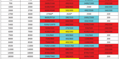 1102_F2_table1