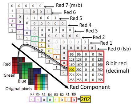 Bmp to binary converter online