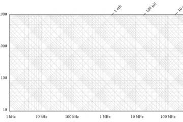 1202 ImpedancePaper fig1