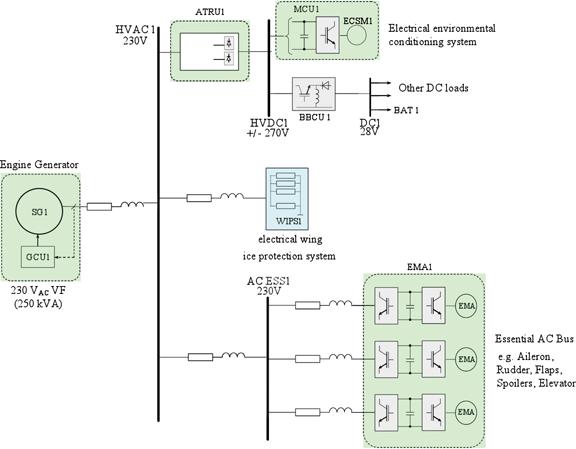 emc rc wiring diagrams trusted schematics wiring diagrams u2022 rh bestbooksrichtreasures com