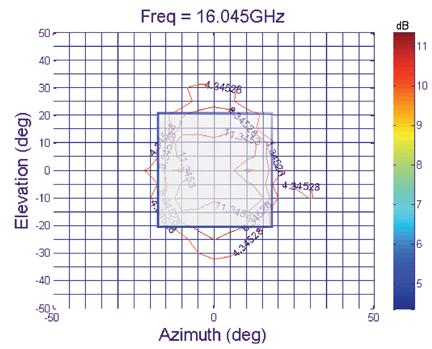 1206 F2 fig11