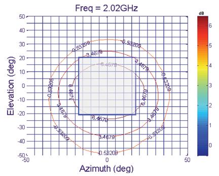 1206 F2 fig12