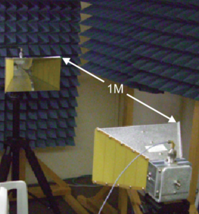 Single Antenna Measurement Using Gated Time Domain and The