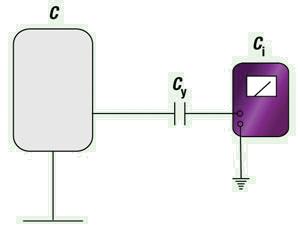 Figure 5: A capacitive voltage divider.