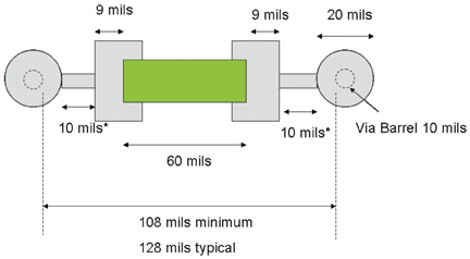 Inductance: The Misconceptions, Myths, and Truth (Size Matters) | In