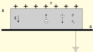 1307 mrstatic fig1