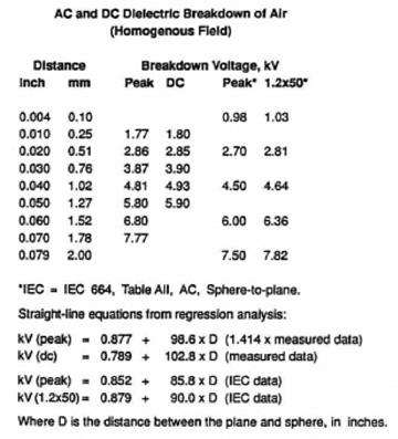 1409 C2 TS table1