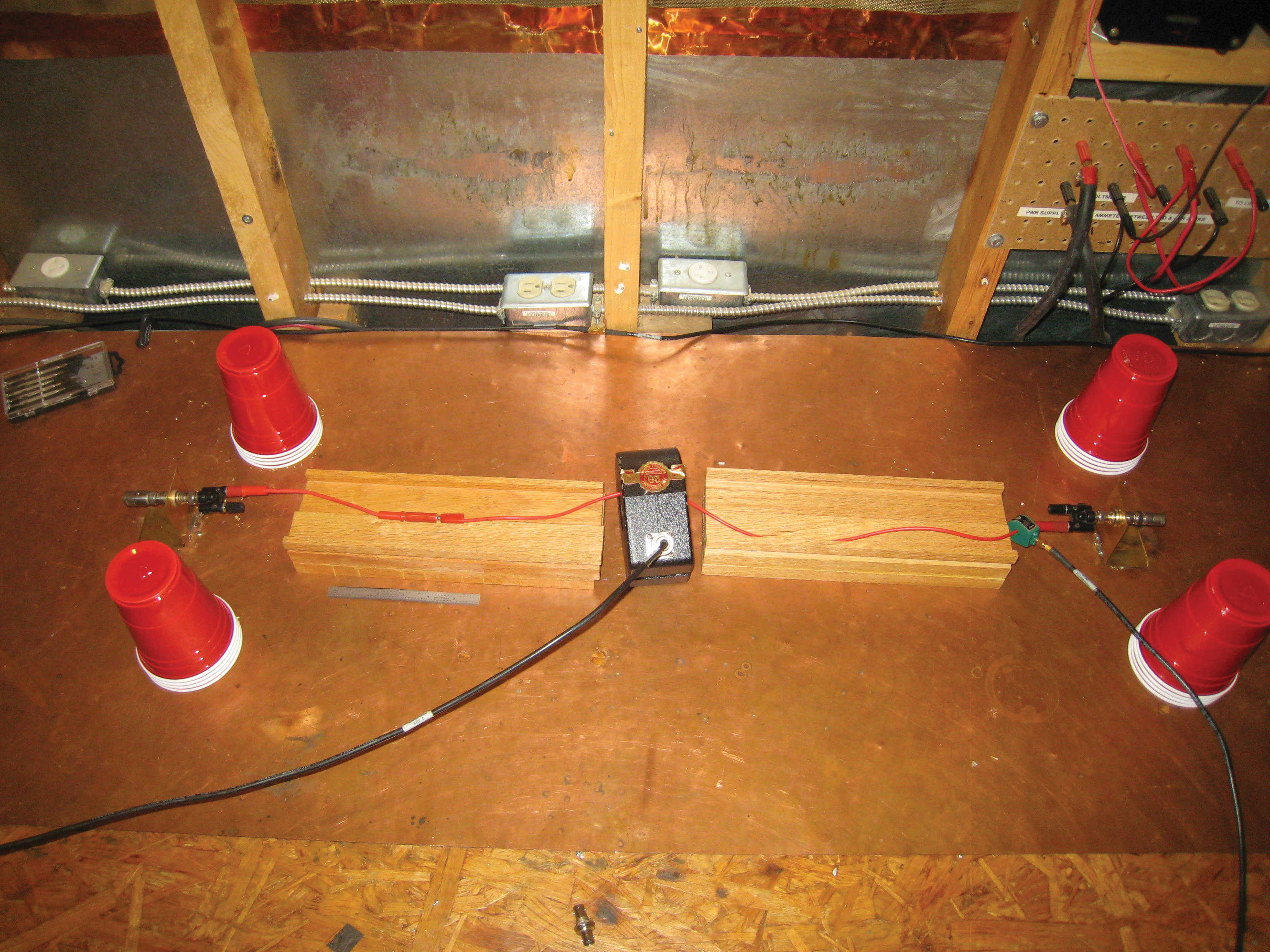 Figure8a: BCI on wire terminated in 50 Ohms at each end.