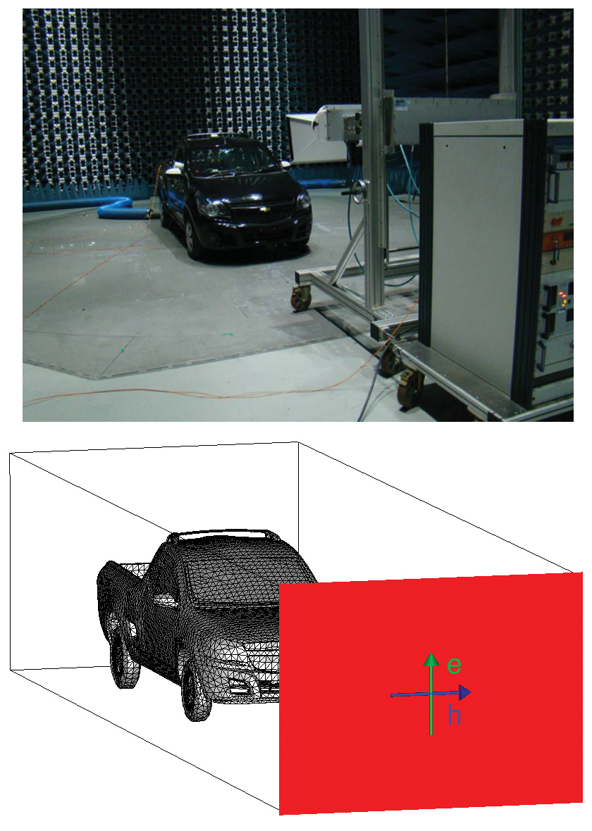 Figure12: (Top) Laboratory evaluation and (bottom) electromagnetic modeling.