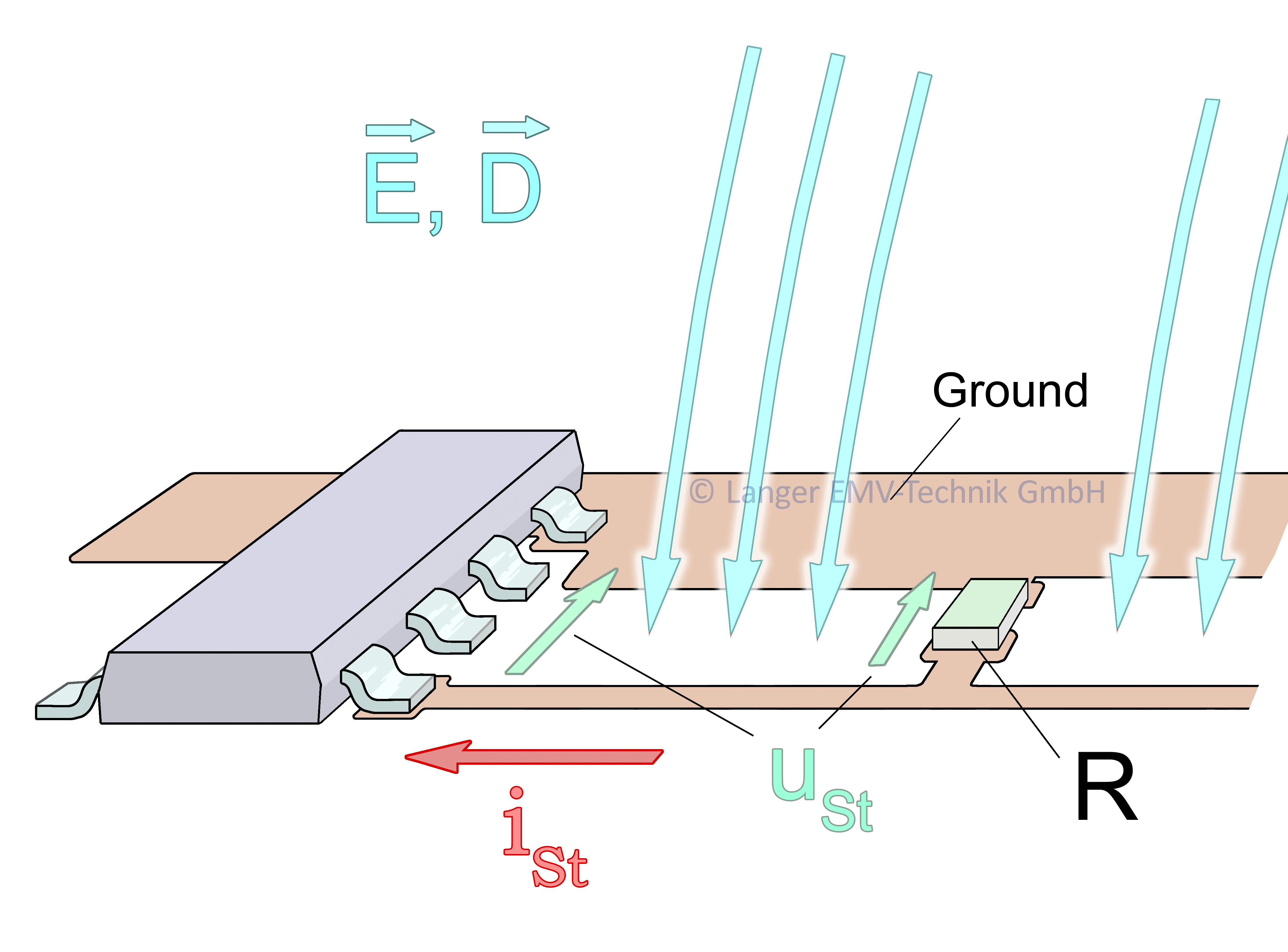 Emc Design In The Ic Environment With Respect To Esd And Burst Of Test Boards Used Createthe Crystaloscillator Circuit Figure 3 Interference A Line Network On Electronic Board Via An Electric Field