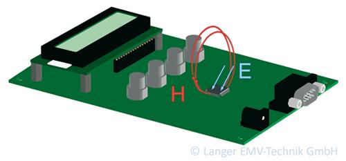 Figure 1 H+E-field coupling mechanism RGB
