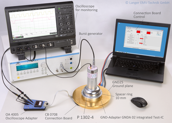 Figure 7: Measurement set-up with the DUT in the test adapter