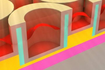 Researchers Develop Ideal Solar Absorption Material | In Compliance Magazine