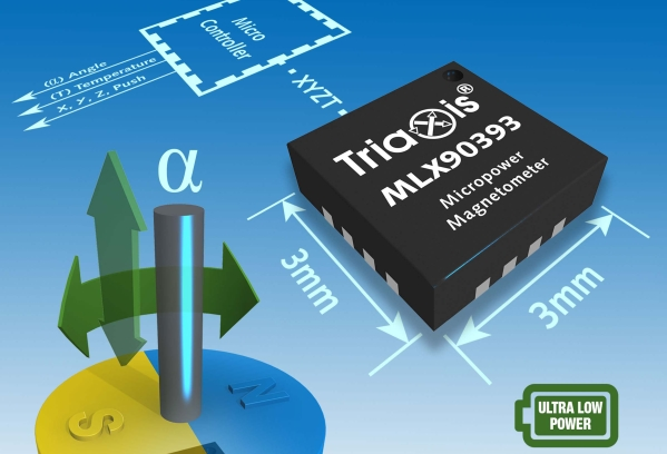 Melexis Unveils Software-Defined Sensor   In Compliance Magazine
