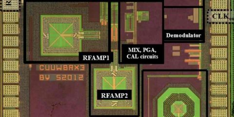 Source: Columbia Engineering