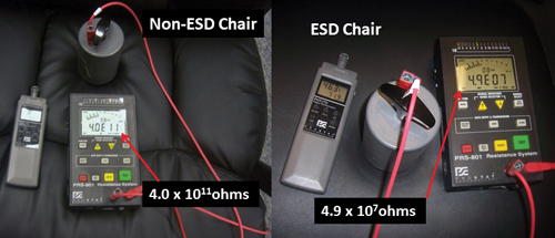 Photo 2: ESD readings from the non-ESD chair and the ESD safe chair