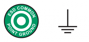 Figure 3: The common ground point symbol from ANSI S8.1 (at left) and the general earth (ground) terminal identification symbol from IEC 60417 (at right).