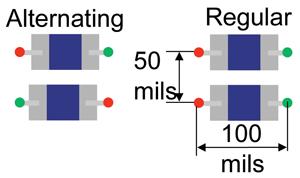 Figure5: Decoupling capacitor geometry options