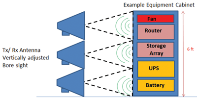 Figure 9: Vertically adjusted centerline method