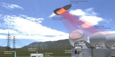 microwave powered spaceplane