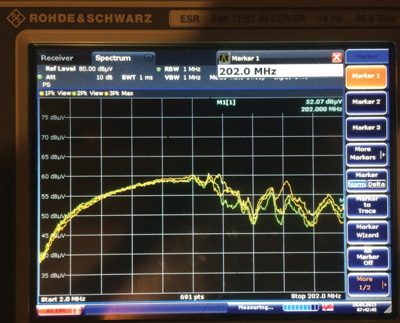 Figure5: Core potentials (measured at output of LNA with 30 dB gain). All three traces are nearly coincident over most of the 2 – 200 MHz frequency range, but some differences are visible. The yellow trace is for no probe or clamp on the cable, the green trace is the F-65 around the cable, and the orange trace is with Solar Model 9120-1N clamped around the cable.