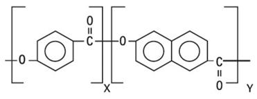 Figure3: Liquid crystal polymer