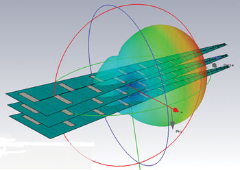 Figure3: 3D model of the antenna array with highlighted radiation pattern (at f = 1GHz)