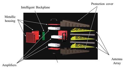 Figure6: Field generator design