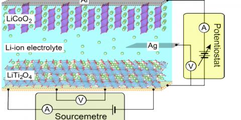 Reversible superconductor-insulator