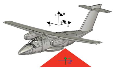 Figure11: Modified EV55 aircraft: Plane wave excitation