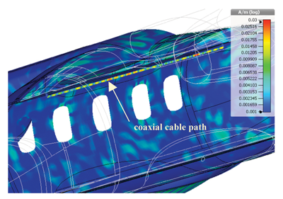Figure12: Modified EV55 aircraft: 3D plot of the surface current density at 1 GHz on the fuselage and along the coaxial cable path