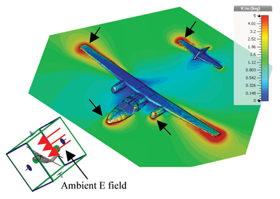 Figure16: Modified EV55 aircraft: Local field enhancement at aircraft extremities in an ambient electrostatic field of 1 V/m. The ambient field is pointing from q = 45, j = 225 degree.