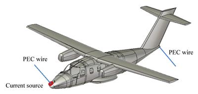 Figure17: Modified EV55 aircraft: Current injection setup