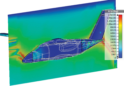 Figure20: Modified EV 55 aircraft: Transient magnetic field strength H at t = 55 μs for current waveform A injection at the aircraft nose in Figure17.