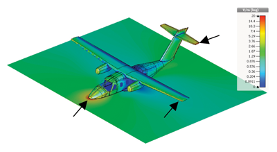 Figure3: Local field enhancement at aircraft extremities in an ambient electrostatic field of 1 V/m. The ambient field is pointing from nose to tail parallel to the aircarft axis.