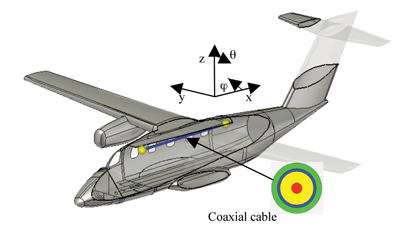 Figure7: Evektor's modified EV55 aircraft including a coaxial cable