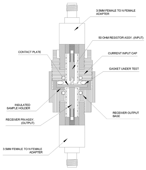 Figure3b: 1705B transfer impedance test fixture
