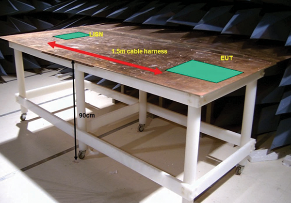 Figure4: A typical conductive test bench