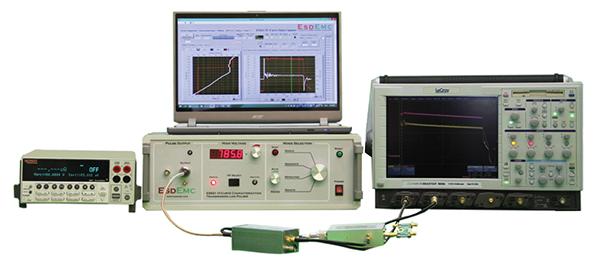 Figure 11: TLP System Setup