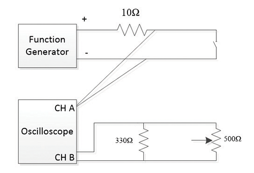 Figure 12: Physical setup showcasing the effect of varying the far end load