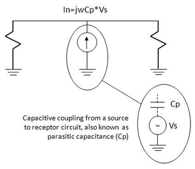 Figure2: Capacitive coupling simplified equivalent circuit model