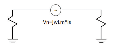 Figure 4: Frequency dependent voltage source in the victim wire