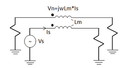 Figure 5: Schematic detailing the inductive coupling between source and receiver