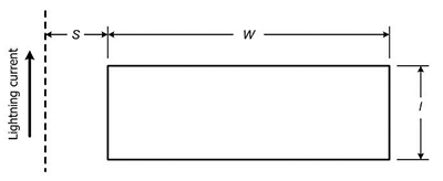 Figure 2: Representation of a lightning flash coupled to a loop