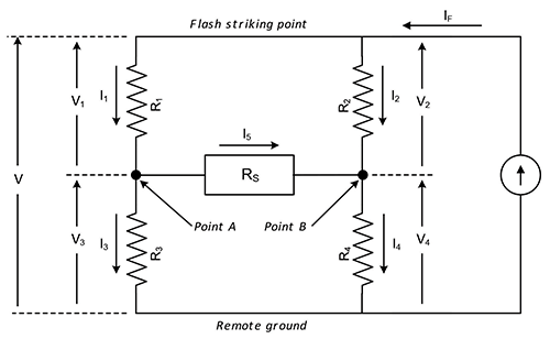 Figure 6: Equivalent circuit for structures at point A and point B