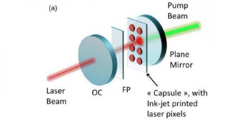 Disposable laser